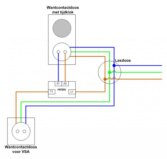 Super Zelf Aansluiten Van Alle Elektra - Electro Hoek - WietForum QJ36