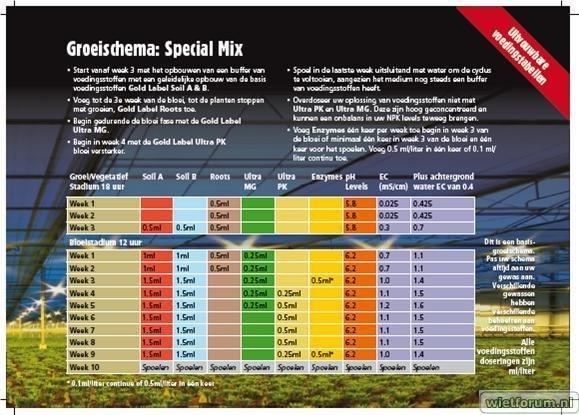 Gold Label Special Mix - zwaar bemeste potgrond / aarde