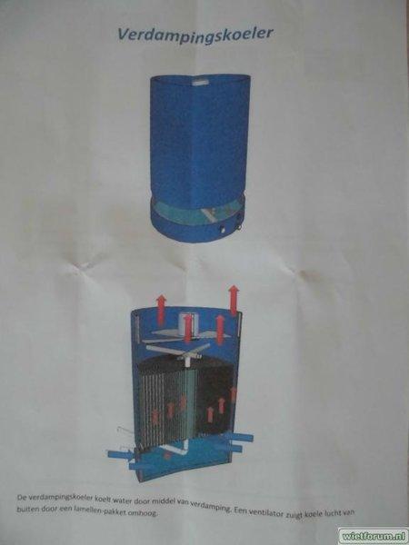 Water kooler voor opticlimate