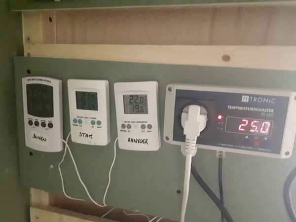 Metertjes En temperatuurregelaar opgehangen