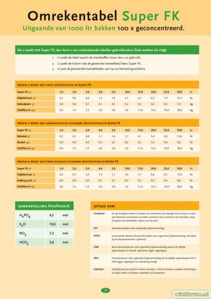 groeifactor_VitaPhosK_05_Page_5.png