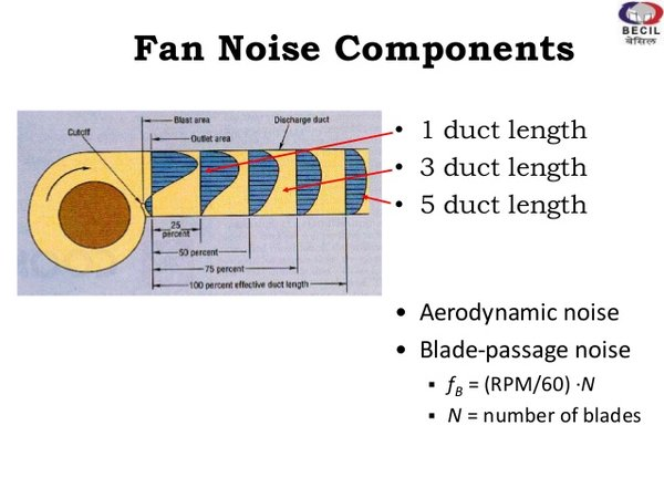 noise-control-56-638.jpg