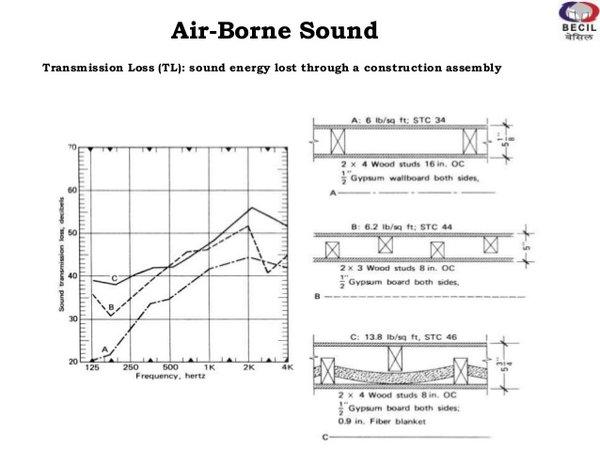 noise-control-89-638.jpg