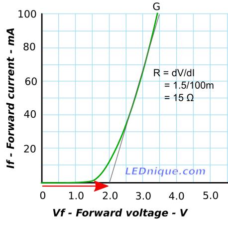 LED-resistance-model.png