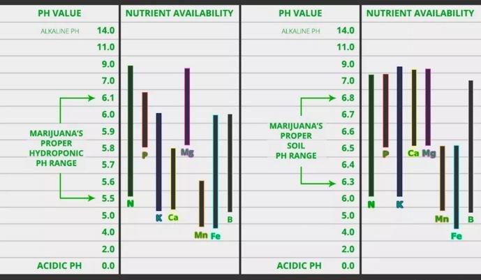 pH-meststoffen.jpg