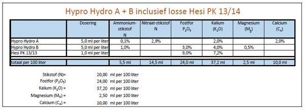Voedingschema - Hydro A-B - PK13-14.JPG