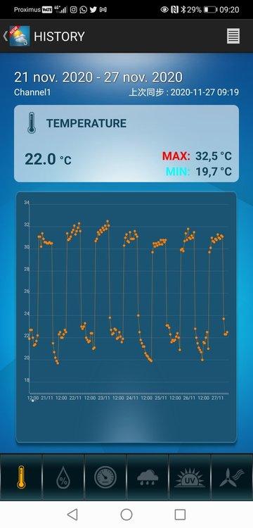 Screenshot_20201127_092009_com.idthk.weatherstation_v.thumb.jpg.2d4353a117522dba2f4cfde8186ba577.jpg
